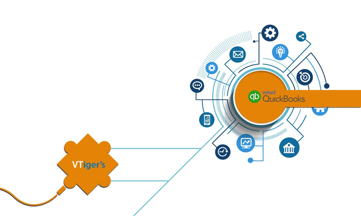 Vtiger Development Company - Vtiger Customization Services