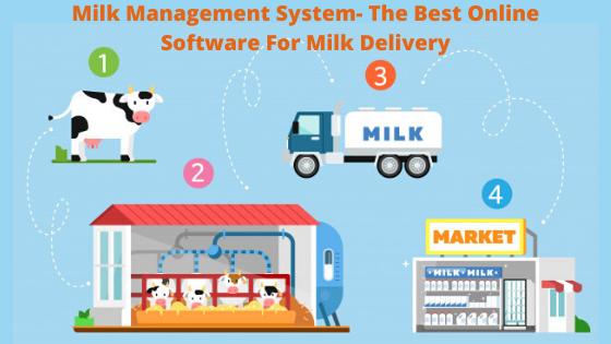 Milk Management System- The Best Online Software For Milk Delivery