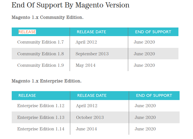 End of Support by magento version